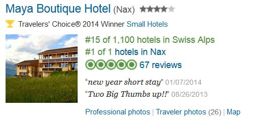 Tripadvisor ranking Swiss Alps2